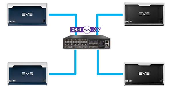 EVS XNet VIA connections