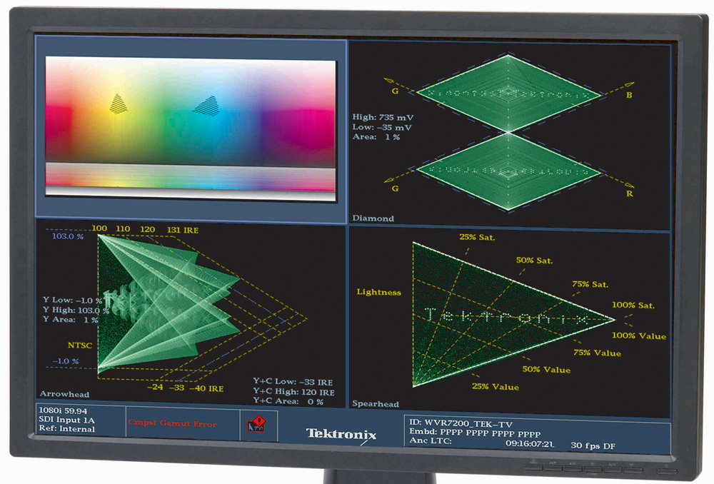 Tektronic 8200 Waveform Monitor3