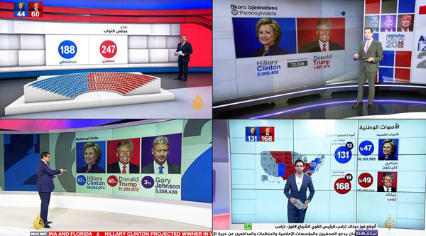 Vizrt channels US Elections